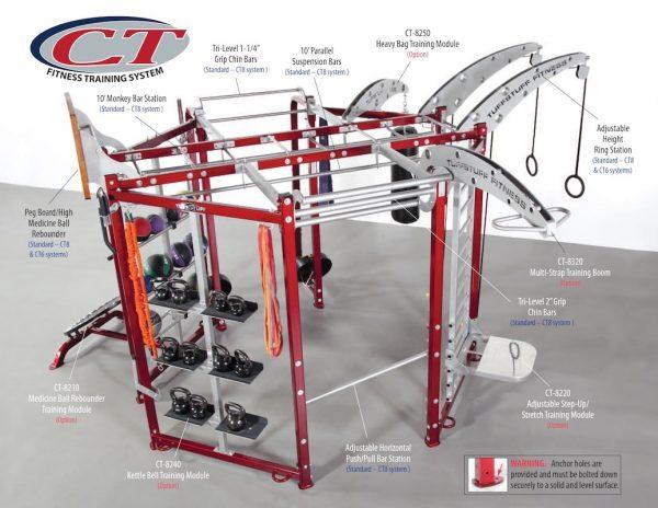 TuffStuff CT Fitness Training System Modules
